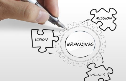 Does My Company Need Brand Management