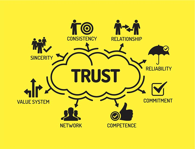 Influencer Marketing Ideas: Build trust