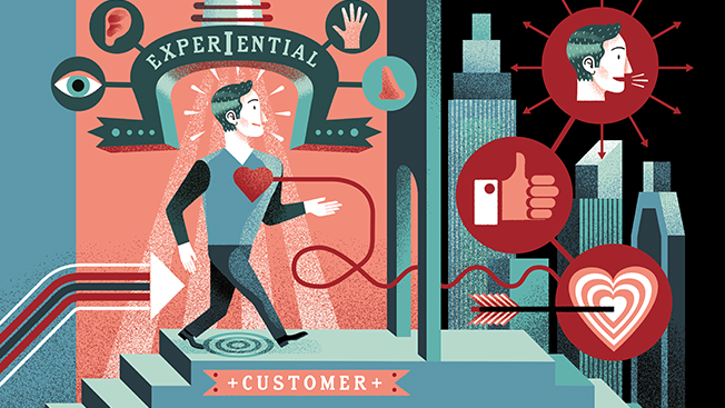 How Experiential Marketing help your brand ?