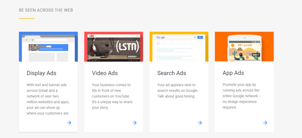 Types of Google ads