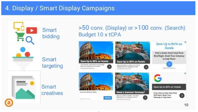 Types-of-display-ads