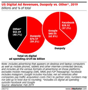 digitalAdspend